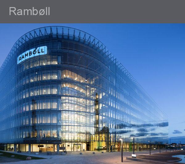 Backup af Rambølls VMware miljø
